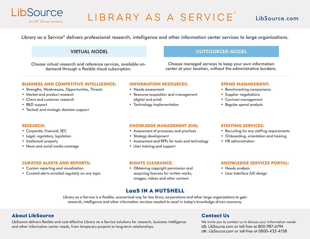 Library as a Service, at a glance.