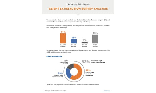 EIR client survey analysis