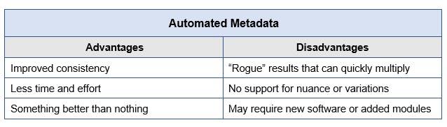 Automated_Metadata_table