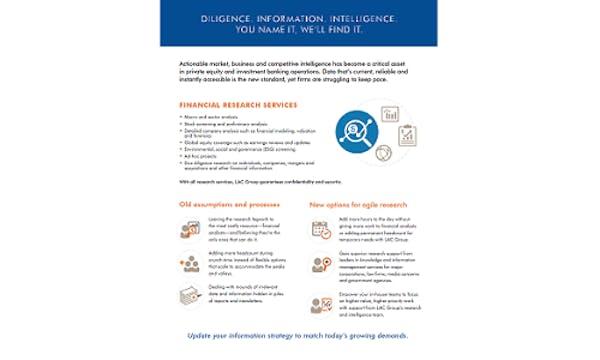 CI-BI-finance-featured-image