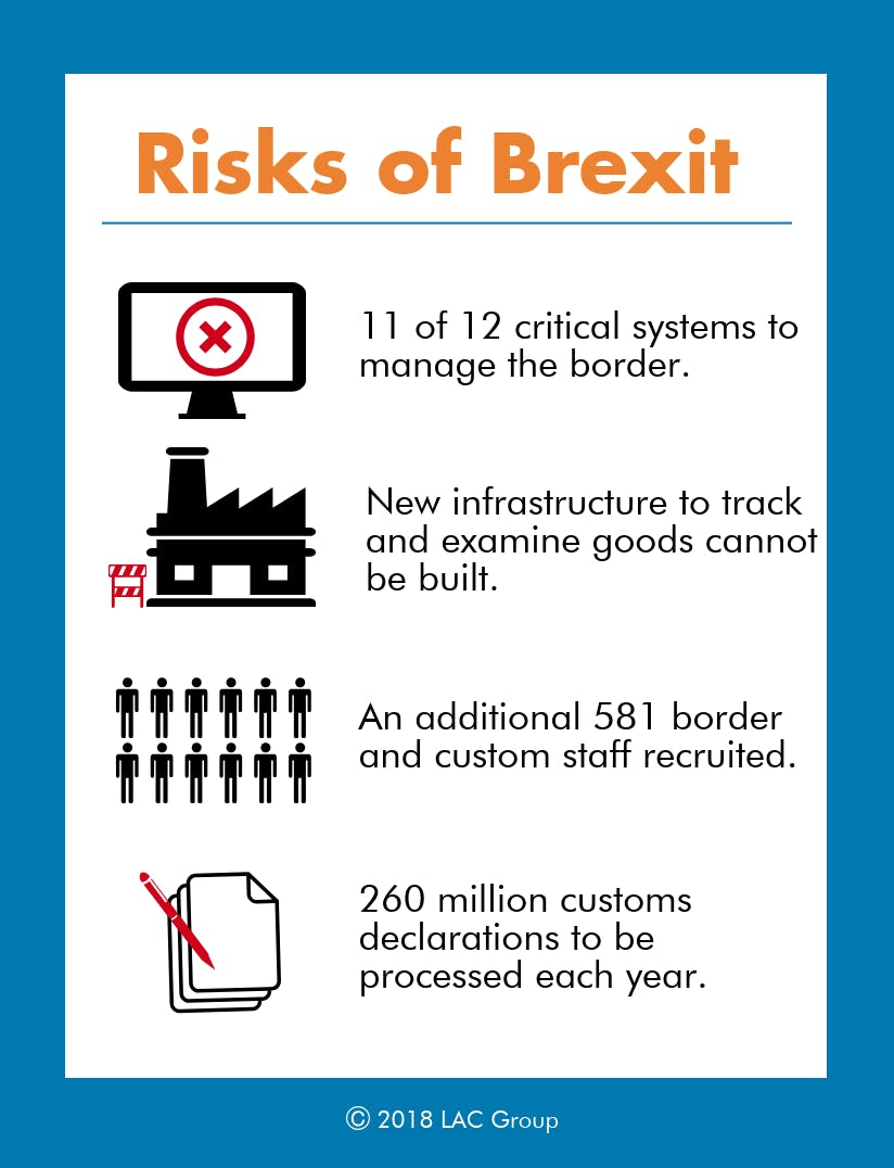 Risks of Brexit