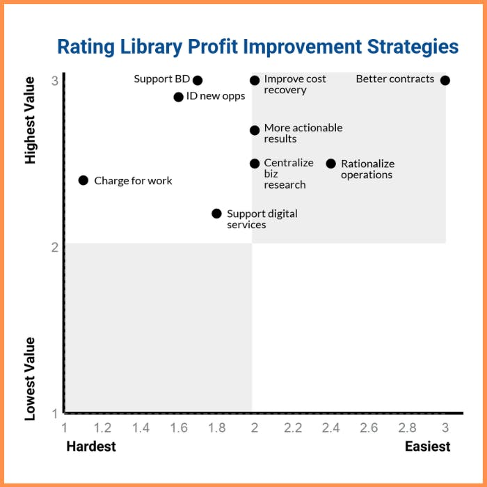 2019 Ark Library voting results