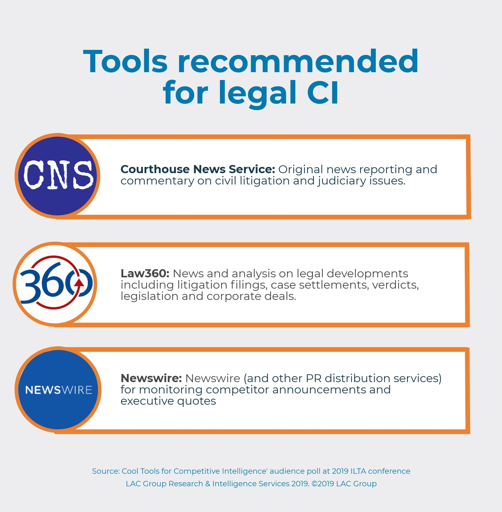 Tools recommended for legal CI