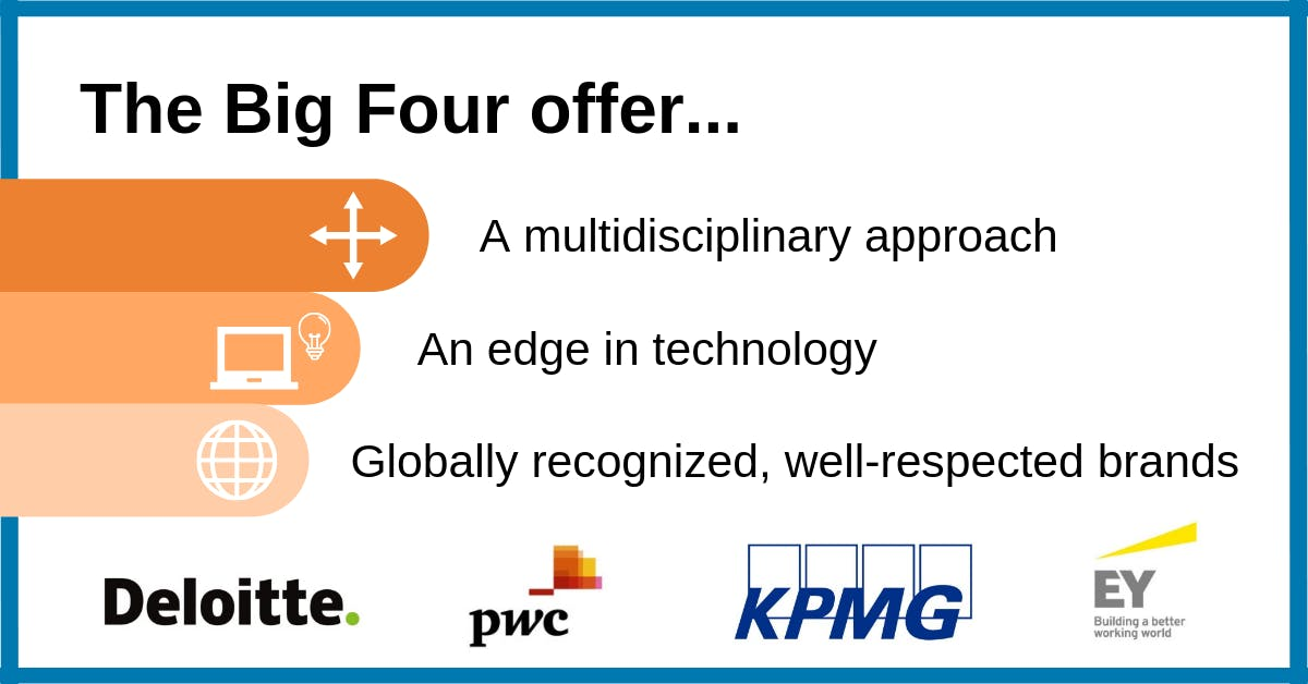 Big four offering