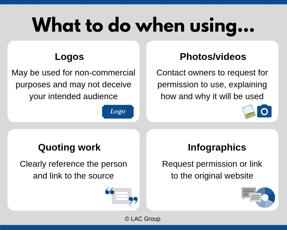 Copyright material usage