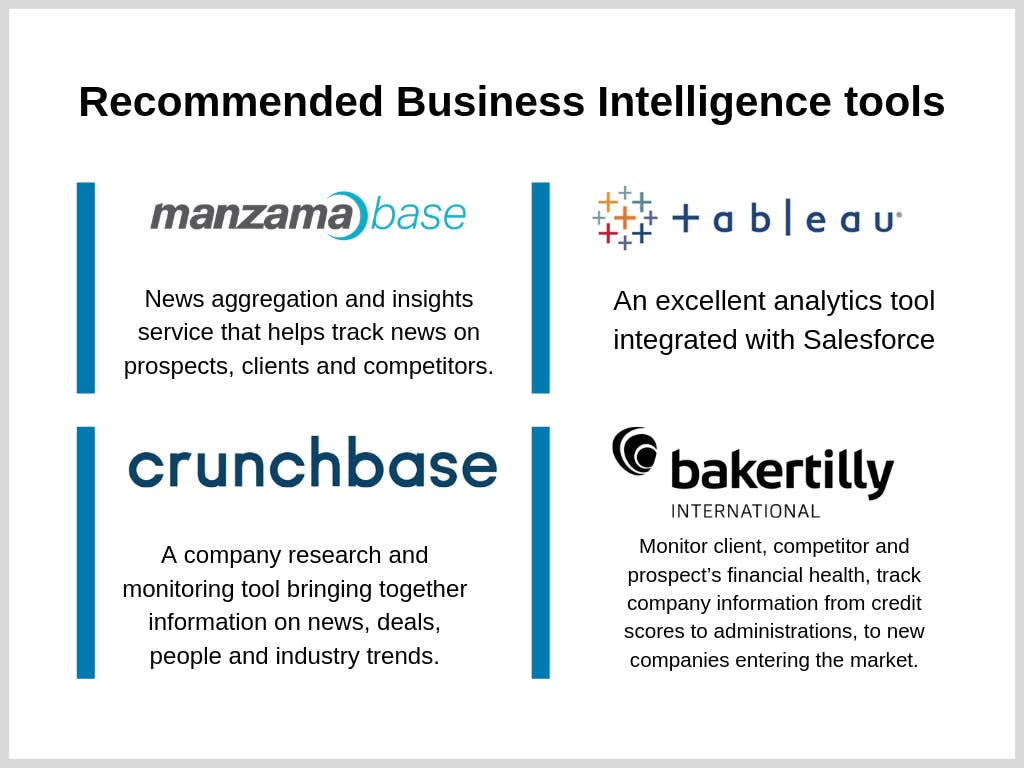 Recommended BI tools