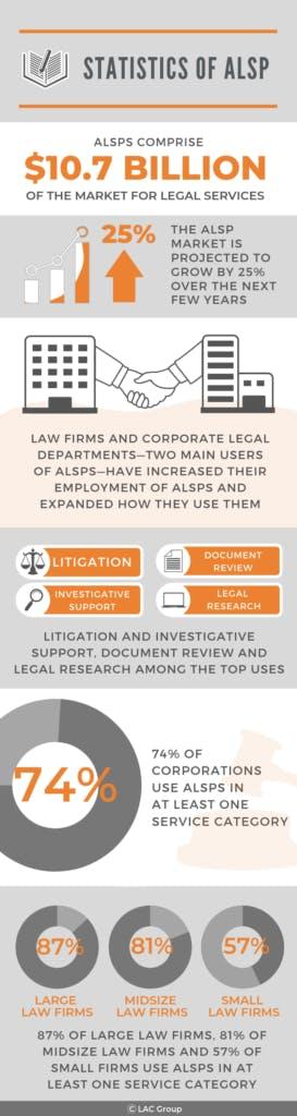 ALSP infographic
