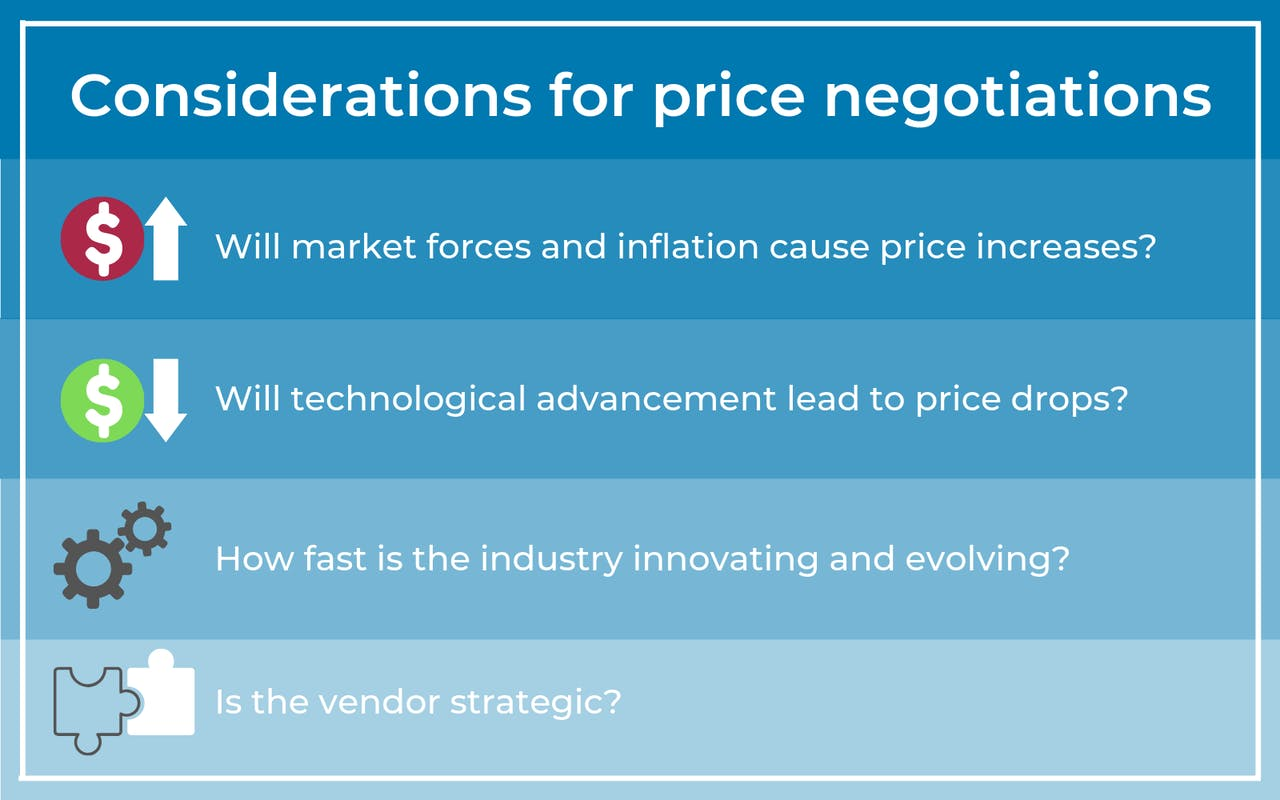 Vendor price negotiations