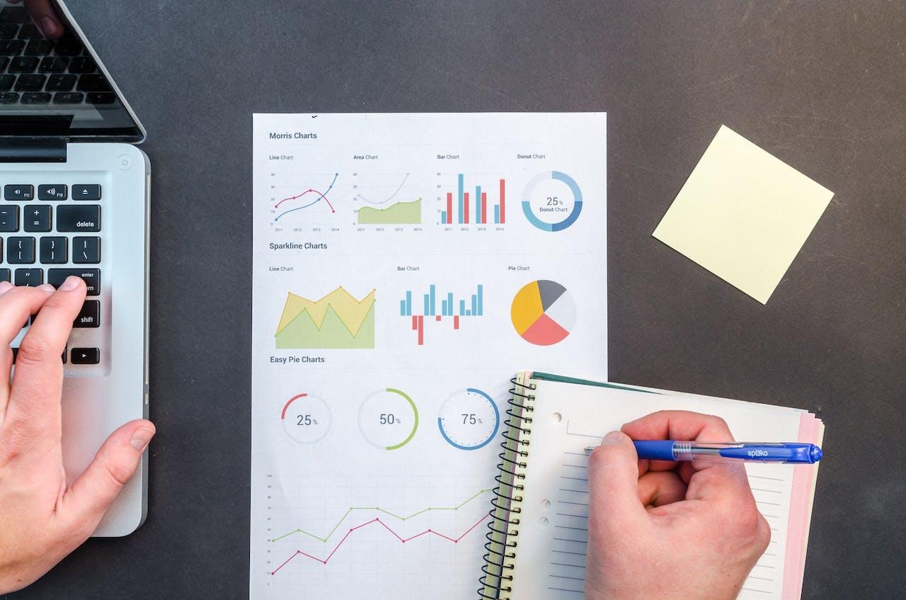 Charts and data