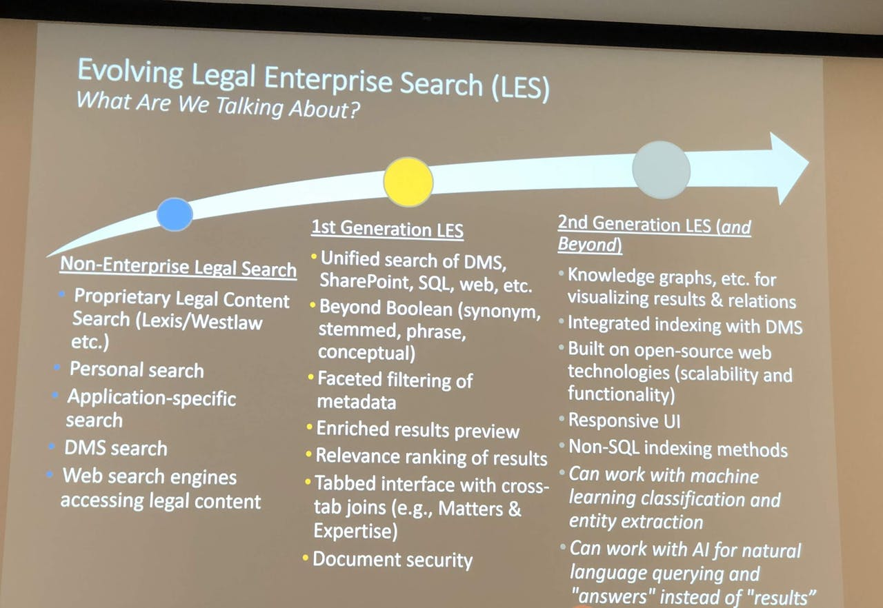 Evolving legal enterprise search