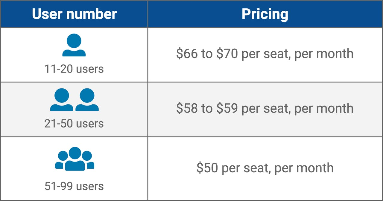 Kaleidoscope pricings