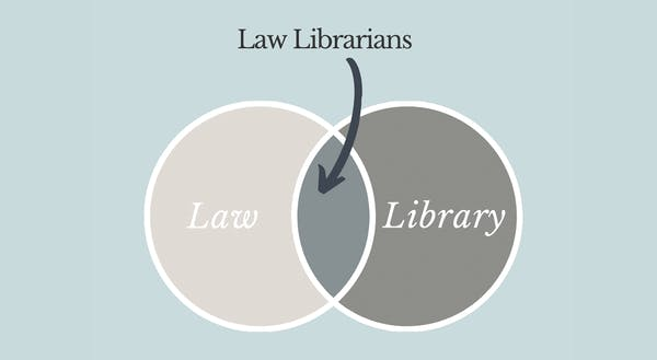 law librarians knowledge supply chain