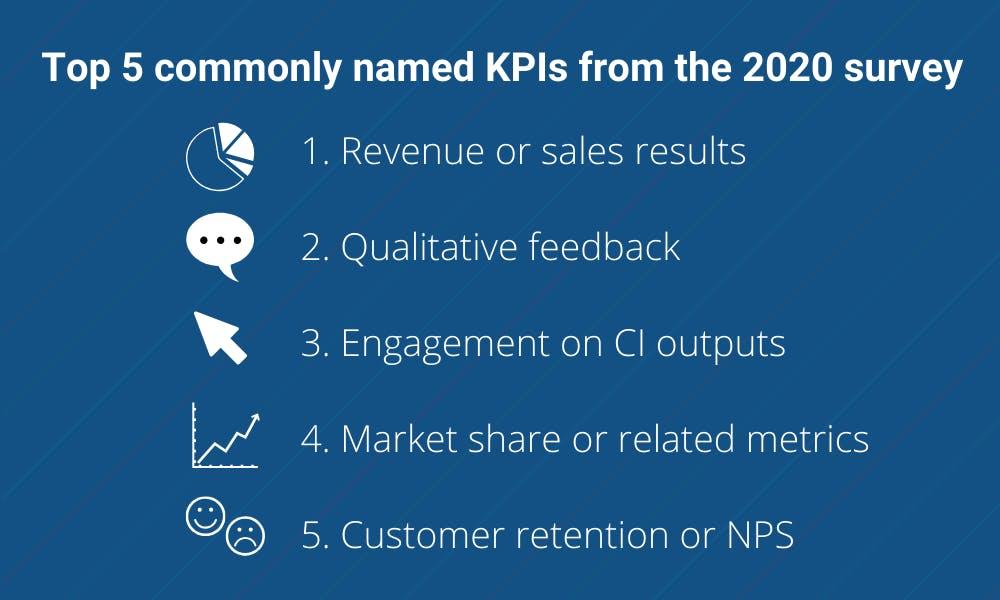 Common KPIs