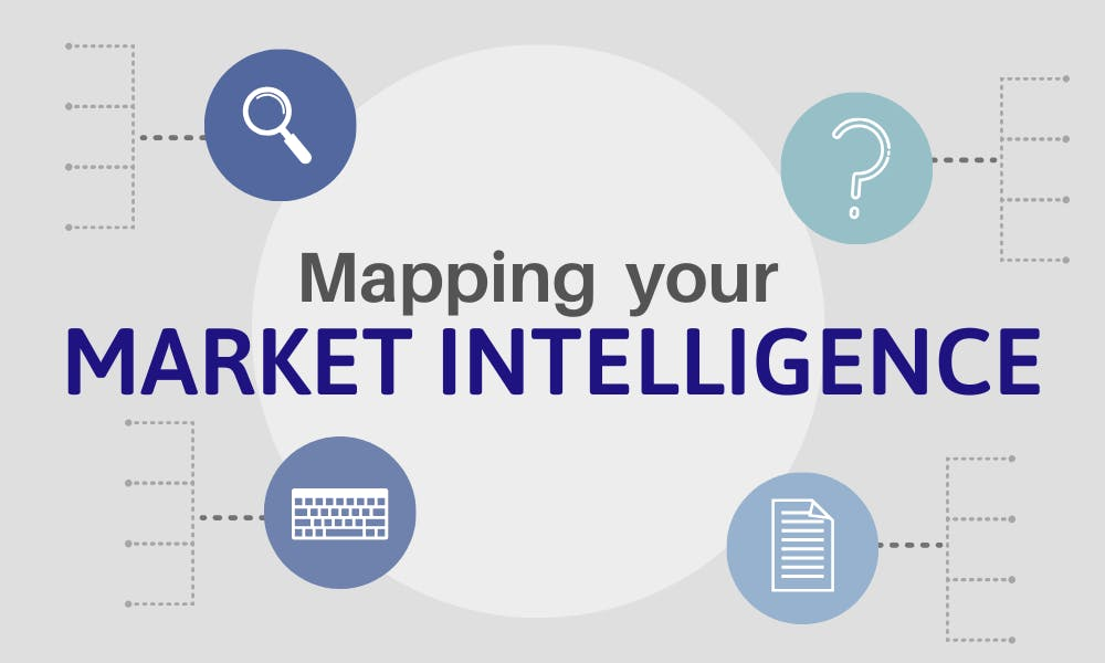 market intelligence map