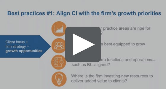 CI best practices