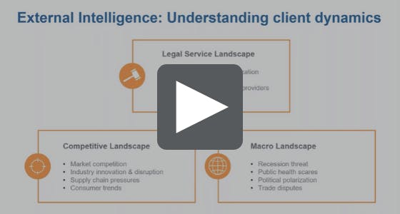 understanding client dynamics