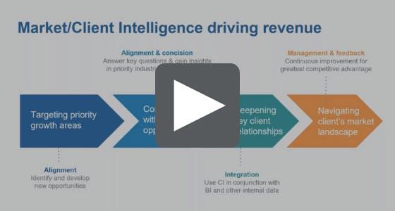 intelligence driving revenue